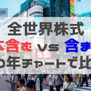 eMAXIS Slim全世界株式|日本含む・含まないを30年チャートで比べてみた