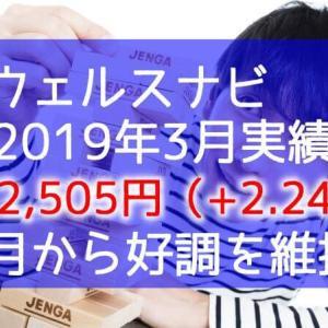 WealthNavi運用実績|2019年3月|+2.24%|先月から好調を維持!