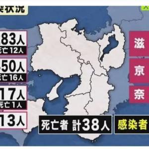 大阪府で感染者16人の死亡を確認 児童施設(茨木市)などでクラスター 京都では3つの高校で部活を通じ集団感染 関西テレビ