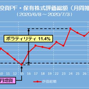 ポートフォリオ状況 (20/07/03) 7,000万円台で最高額を更新