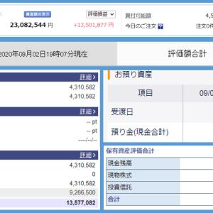 投資再開後11年目。証券口座残高1億円達成。