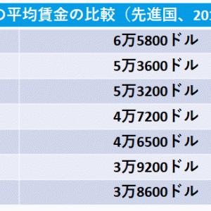 【20歳投資家が考える】日本株に将来性はあるのか?3つの観点から考えます。