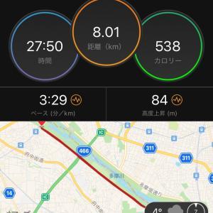 【勝田18日前】8kmペース走(設定3:25/km)、沈む