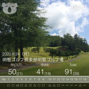 温度差11度のゴルフラウンド