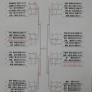 宮城県5年生6年生シングルス&4年生以下大会IN大和町コート~お盆9連休もソフトテニス~