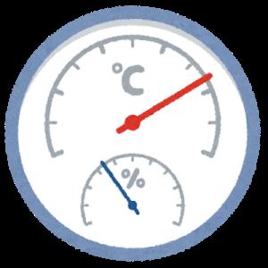 3つの「湿度」の使い分け方 ~相対湿度、絶対湿度、露点温度~