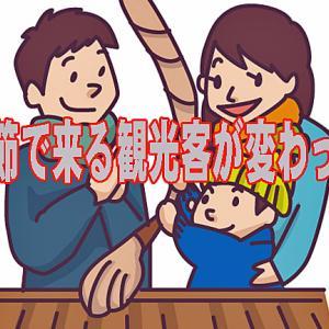 今年の春節は2月4日から10日の前後1週間、日本での変化。