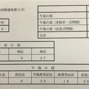令和2年度本試験(成績表)