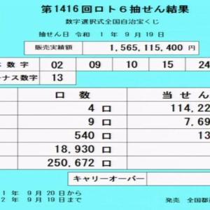 第1416回ロト6抽選結果(2019年9月19日)