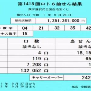 第1418回ロト6抽結果(2019年9月26日)キャリーオーバー発生!!
