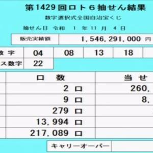 第1429回ロト6当選番号速報(2019年11月4日)