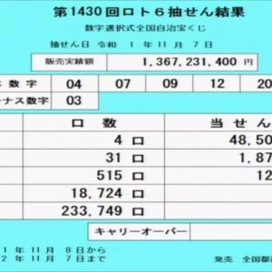 第1430回ロト6当選番号速報(2019年11月7日)