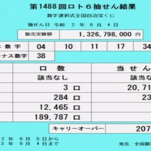 第1488回ロト6当選番号速報-キャリーオーバー発生!!(2020年6月4日)
