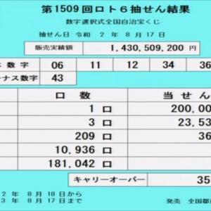 第1509回ロト6当選番号速報-キャリーオーバー発生!!(2020年8月17日)