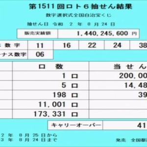 第1511回ロト6当選番号速報-キャリーオーバー発生!!(2020年8月24日)