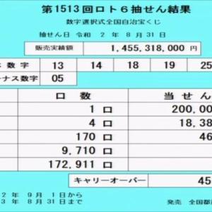 第1513回ロト6当選番号速報-キャリーオーバー発生!!(2020年8月31日)