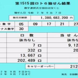 第1515回ロト6当選番号速報-キャリーオーバー発生!!(2020年9月7日)