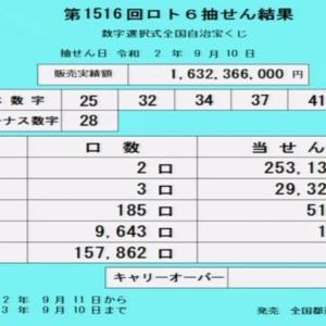 第1516回ロト6当選番号速報(2020年9月10日)