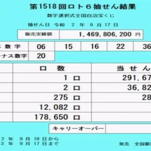 第1518回ロト6当選番号速報(2020年9月17日)