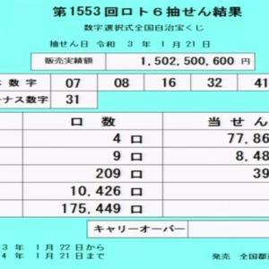 【ロト6結果】抽せん結果速報|第1553回2021年1月21日