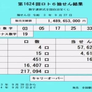 ロト6当選番号速報[第1624回2021年9月27日]