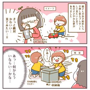 イメージ↑ 現実↓