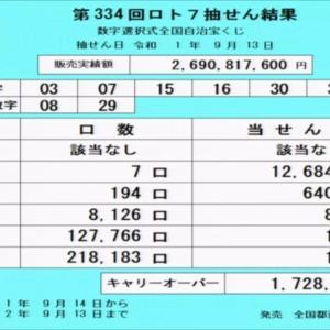第334回ロト7抽選結果(2019年9月13日)キャリーオーバー発生!!