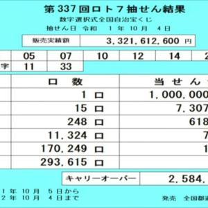 第337回ロト7抽選結果(2019年10月4日)キャリーオーバー発生!!
