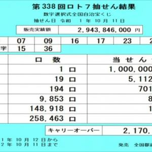 第338回ロト7抽選結果(2019年10月11日)キャリーオーバー発生!!