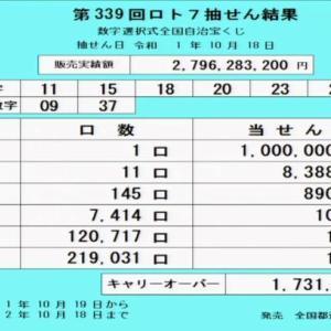 【当選番号速報】第339回ロト7抽選結果(2019年10月18日)キャリーオーバー発生!!