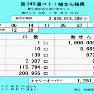 【当選番号速報】第340回ロト7抽選結果(2019年10月25日)キャリーオーバー発生!!
