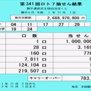 【当選番号速報】第341回ロト7抽選結果(2019年11月1日)キャリーオーバー発生!!