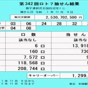 第342回ロト7当選番号速報(2019年11月8日)キャリーオーバー発生!!