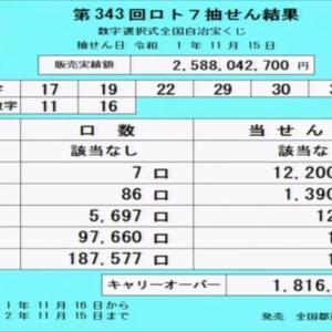 第343回ロト7当選番号速報-キャリーオーバー発生!!(2019年11月15日)