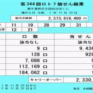 第344回ロト7当選番号速報-キャリーオーバー発生!!(2019年11月22日)