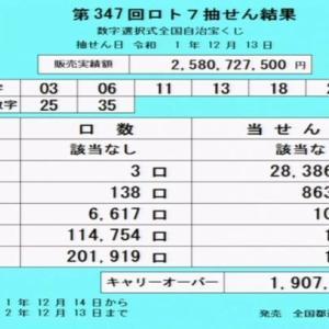 第347回ロト7当選番号速報-キャリーオーバー発生!!(2019年12月13日)