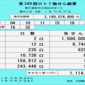 第349回ロト7当選番号速報-キャリーオーバー発生!!(2019年12月27日)