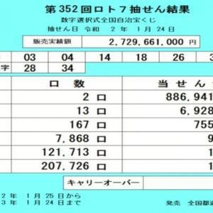 第352回ロト7当選番号速報(2020年1月24日)