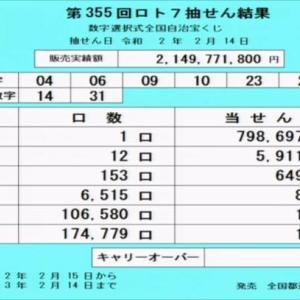 第355回ロト7当選番号速報(2020年2月14日)