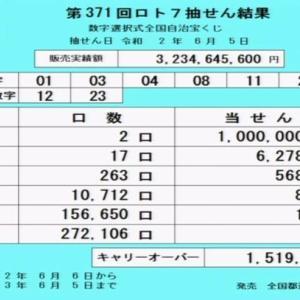 第371回ロト7当選番号速報-キャリーオーバー発生!!(2020年6月5日)
