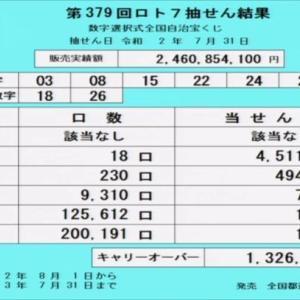 第379回ロト7当選番号速報-キャリーオーバー発生!!(2020年7月31日)