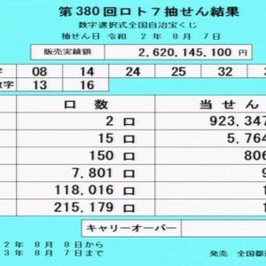 第380回ロト7当選番号速報(2020年8月7日)