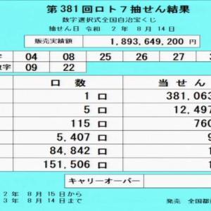 第381回ロト7当選番号速報(2020年8月14日)