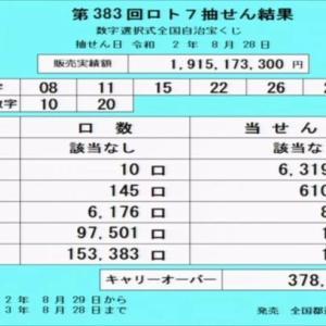 第383回ロト7当選番号速報-キャリーオーバー発生!!(2020年8月28日)