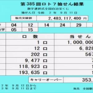 第385回ロト7当選番号速報-キャリーオーバー発生!!(2020年9月11日)