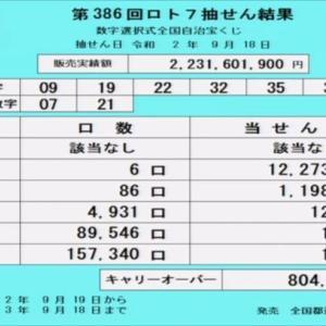 第386回ロト7当選番号速報-キャリーオーバー発生!!(2020年9月18日)