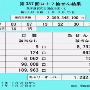 第387回ロト7当選番号速報-キャリーオーバー発生!!(2020年9月25日)