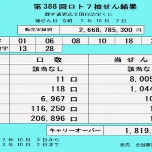 第388回ロト7当選番号速報-キャリーオーバー発生!!(2020年10月2日)