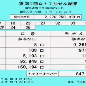 第391回ロト7当選番号速報-キャリーオーバー発生!!(2020年10月23日)
