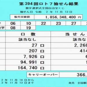 第394回ロト7当選番号速報-キャリーオーバー発生!!(2020年11月13日)